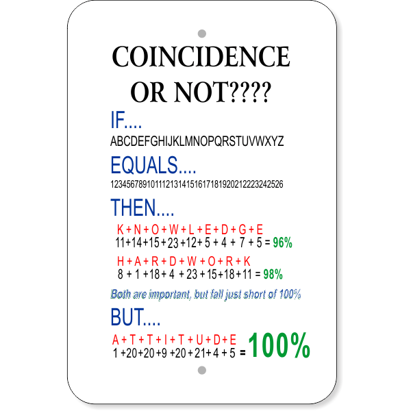 """Coincidence or Not? 100% Attitude Aluminum Sign 
