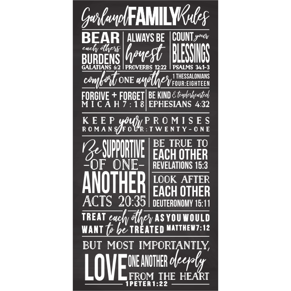 Personalized Family Rules Poster Sign