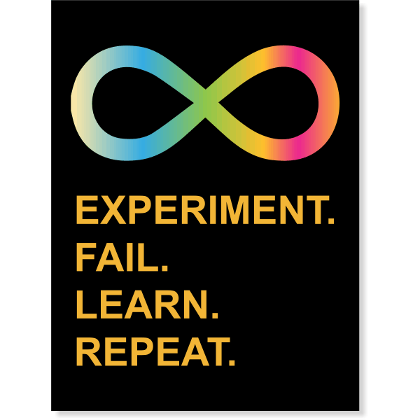 """Experiment. Fail. Learn. Repeat. Poster Sign - 18"""" x 24"""""""