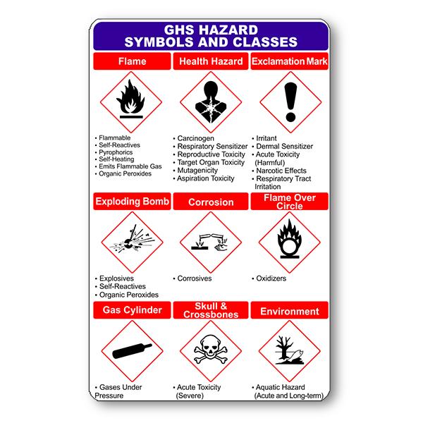 GHS Symbol Wallet Reference Card